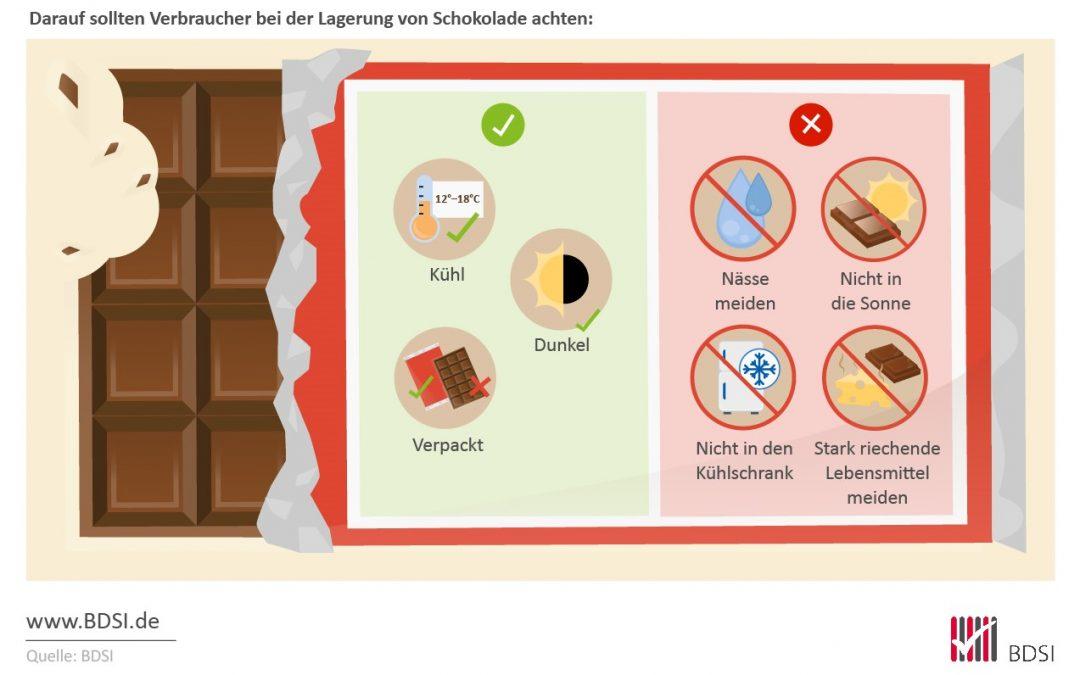 Warenkunde: Wie wird Schokolade richtig gelagert?